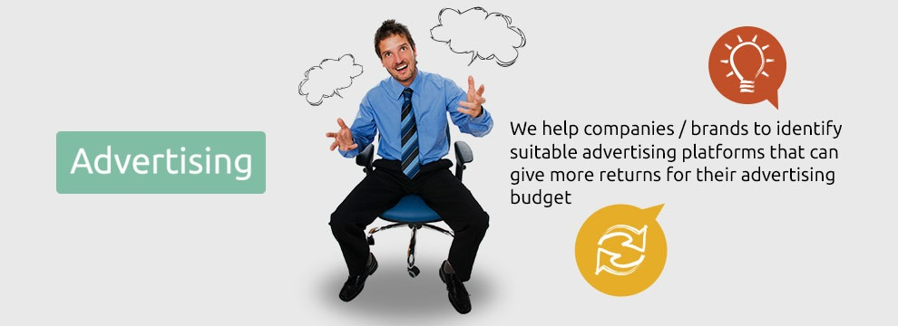 advertisement budget